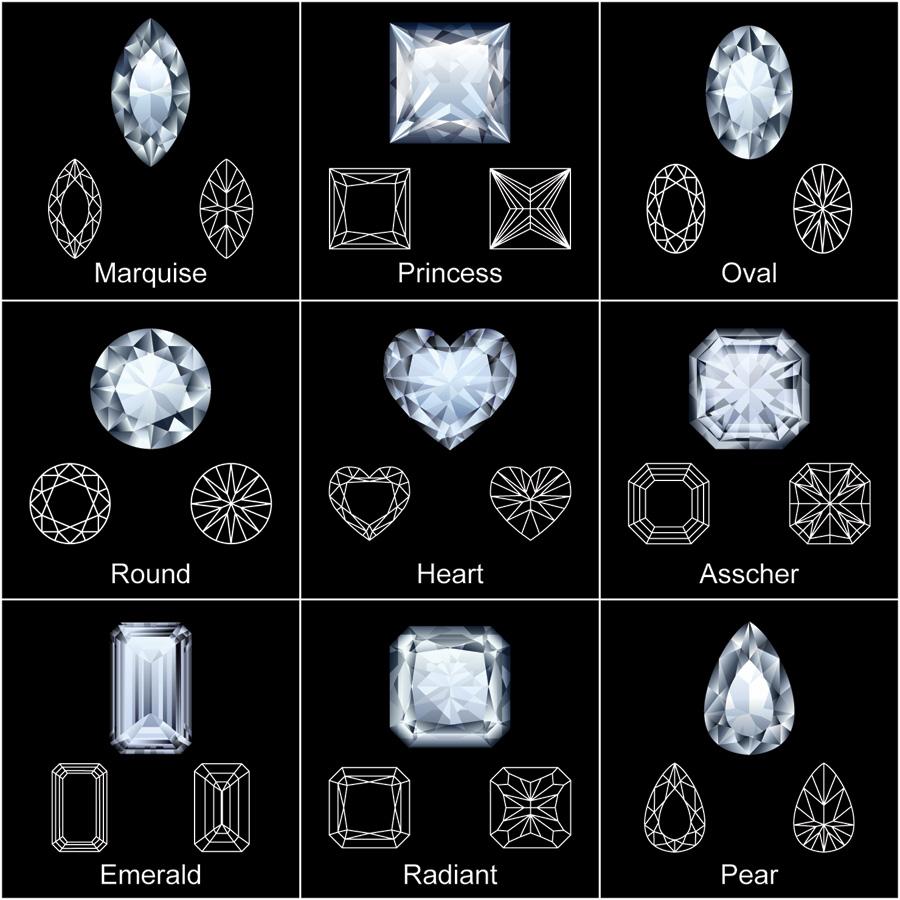 Diamond Education 2nd City Diamonds Chicago Diamonds